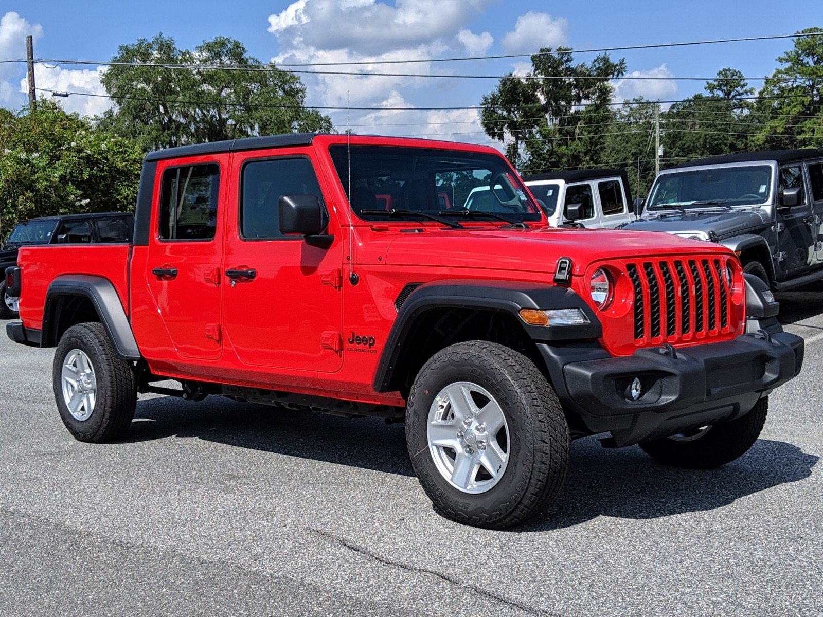 Ways to Buy the Right 2020 Jeep Gladiator?